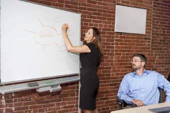 تنظیمیک طرح کسب و کار (بیزنس پلن)