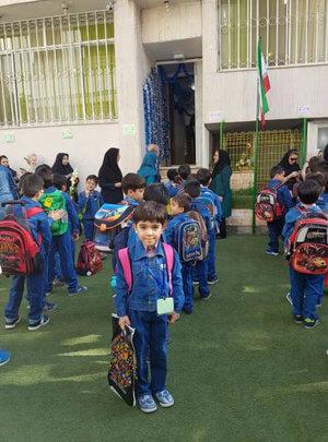 حقوق کودکان در ایران